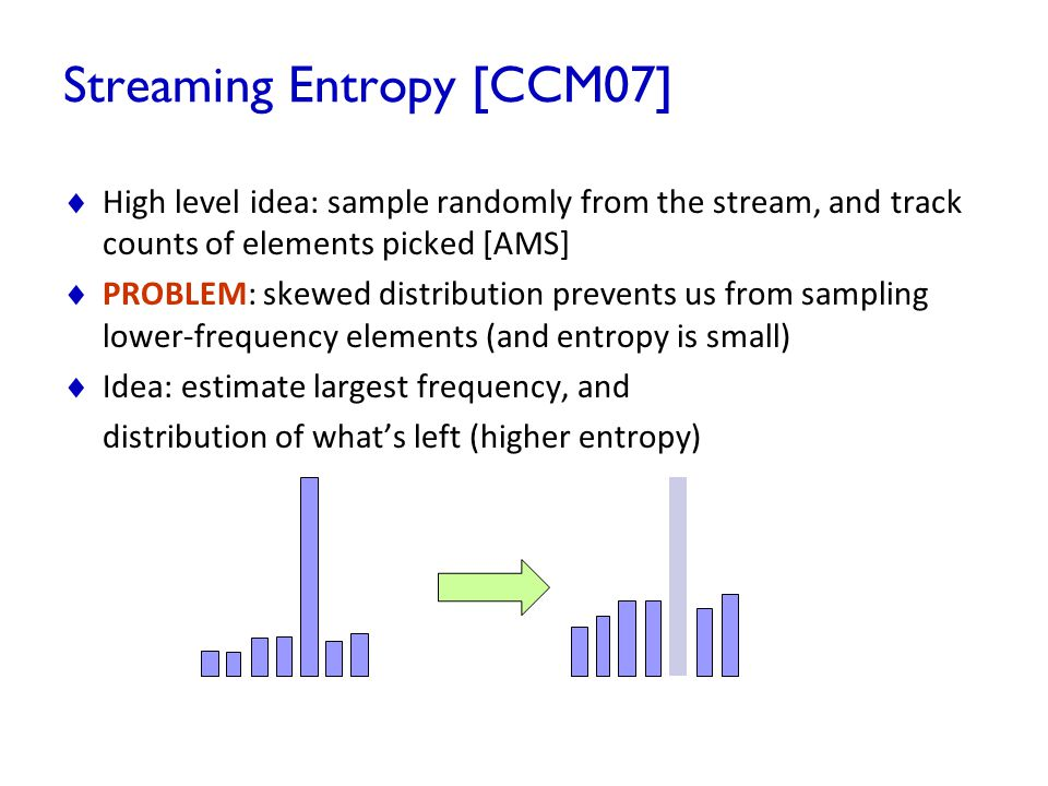 Streaming Entropy [CCM07]